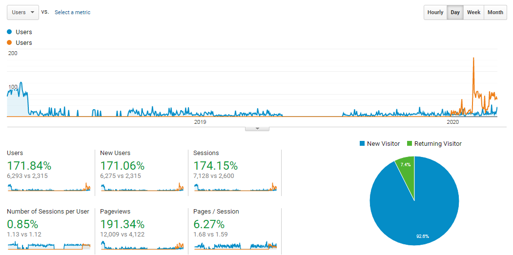 Grabaroos Analytics